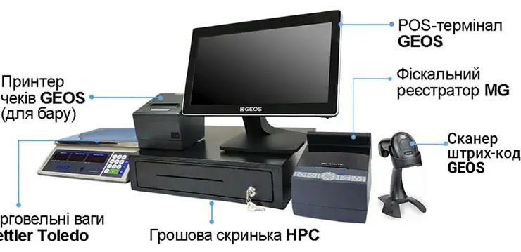 Cash registers for shops and supermarkets in Kiev and cities of Ukraine from Gera Service